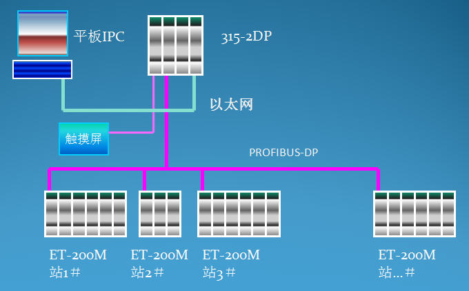 PLC系统构成1.jpg