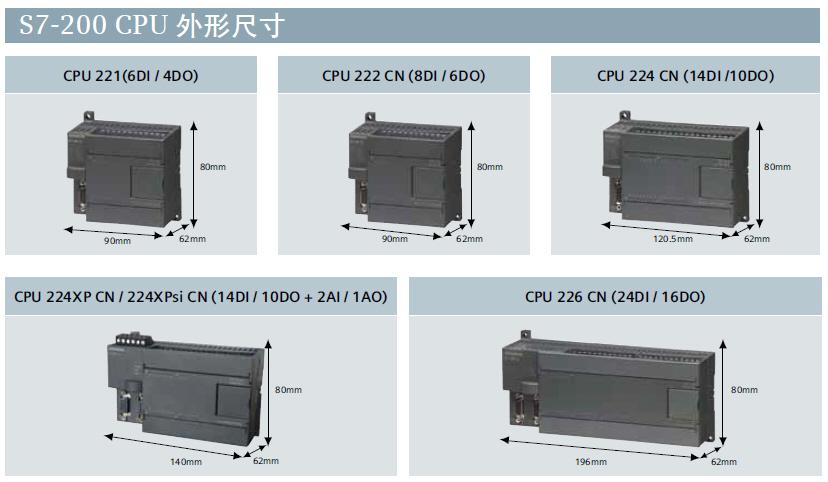 S7-200 CPU 外形尺寸.jpg